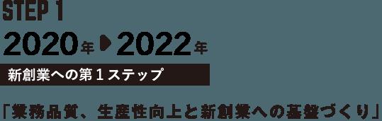 ステップ1 2020年から2022年 新創業への第1ステップ 業務品質、生産性向上と新創業への基盤づくり