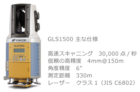 GLS1500 主な仕様